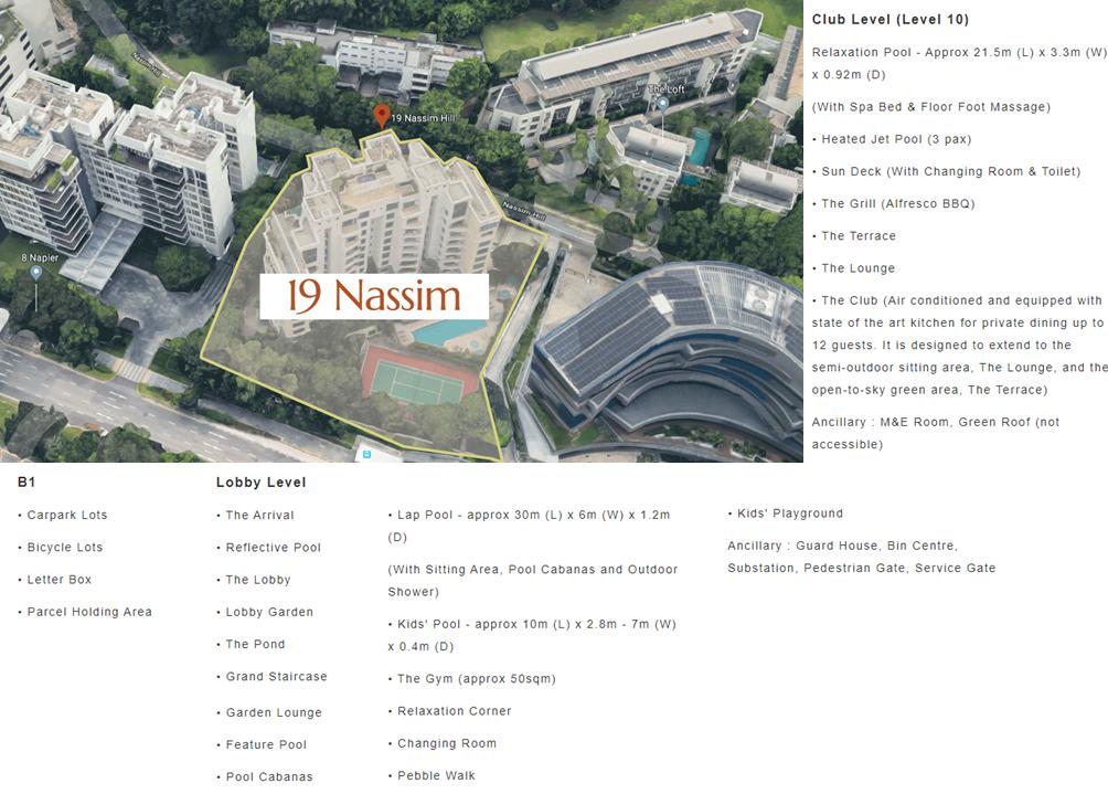 19 Nassim tenure 99 Site plan