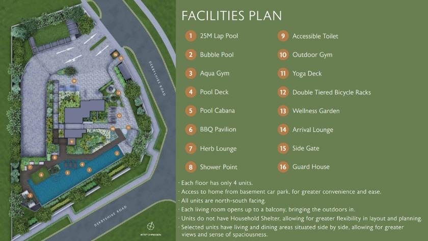 Fyve Derbyshire Site Plan - Gross Floor Area