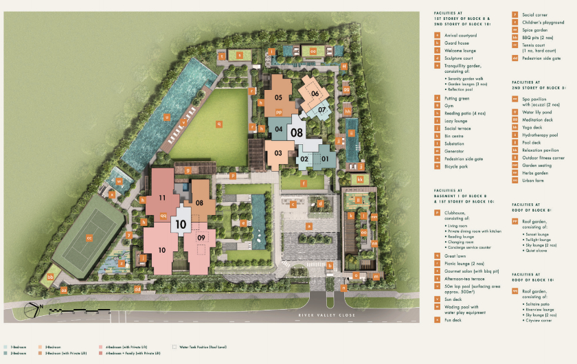 Wide Site Plan of New Avenir Residential Space