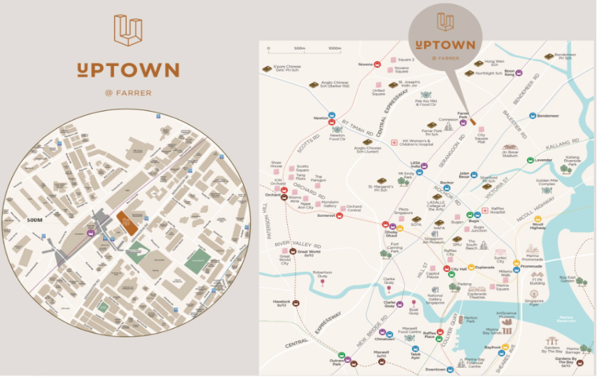 Uptown at Farrer Site Map
