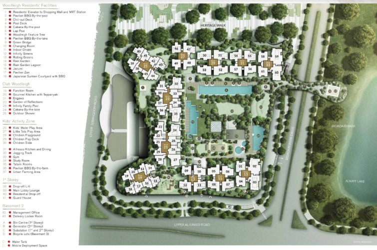 Site Plan by reputable real estate developer
